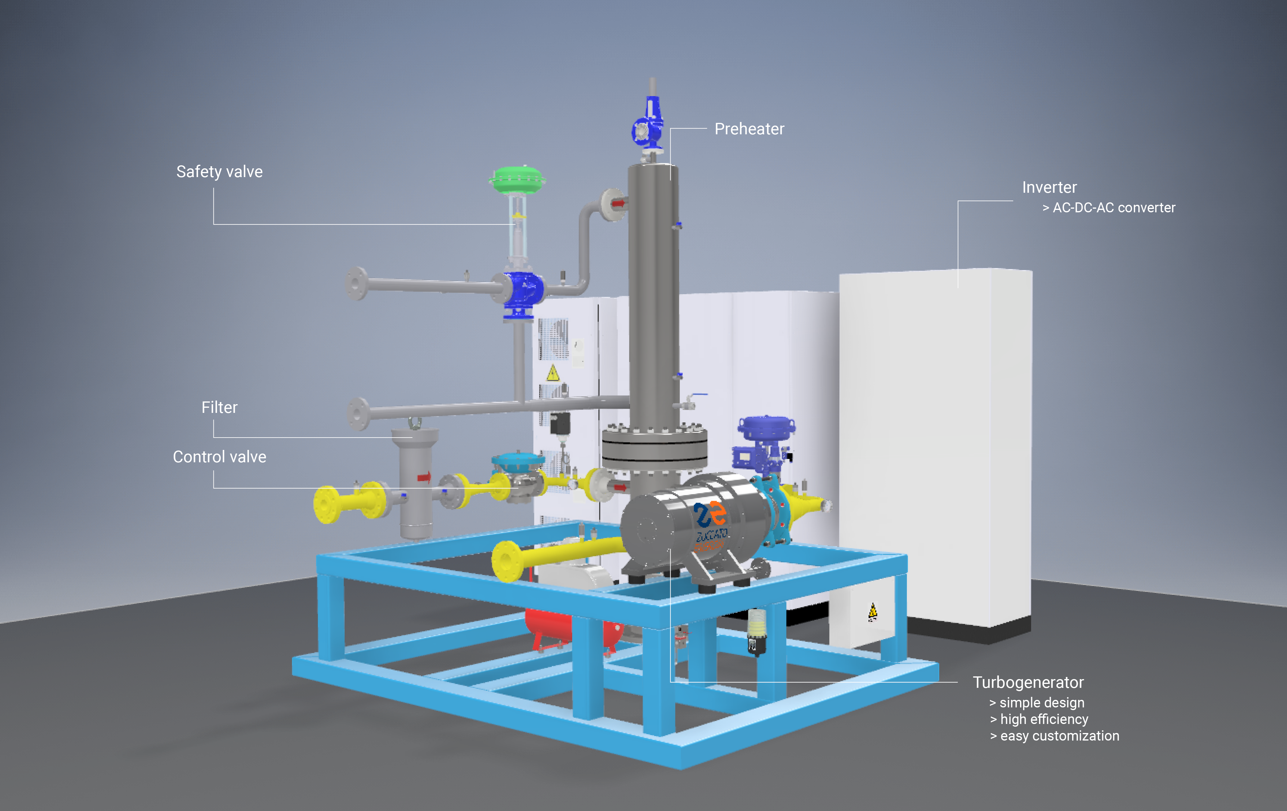 Turboexpander Design - Gas expander Zuccato Energia